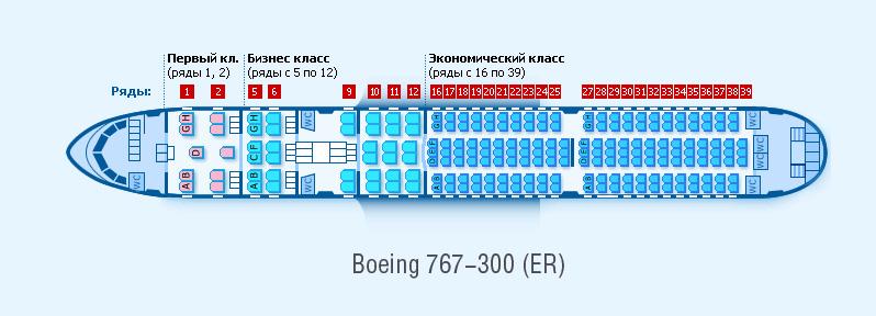 Боинг 767 300er схема